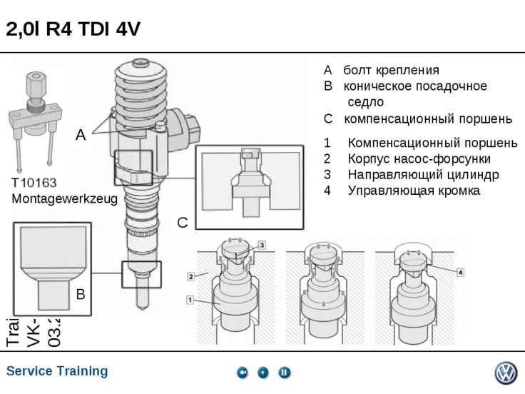 2,0l R4 TDI 4V A болт крепления B коническое посадочное седло C компенсационн...