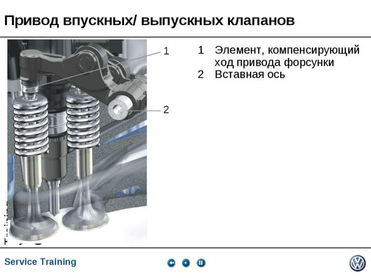 Привод впускных/ выпускных клапанов Элемент, компенсирующий ход привода форсу...