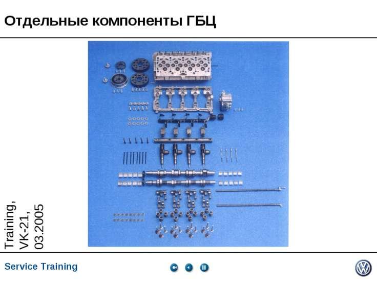 Отдельные компоненты ГБЦ Service Training *