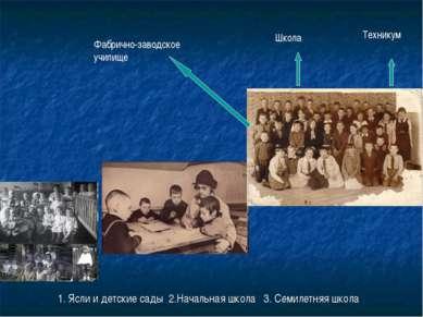1. Ясли и детские сады 2.Начальная школа 3. Семилетняя школа Фабрично-заводск...