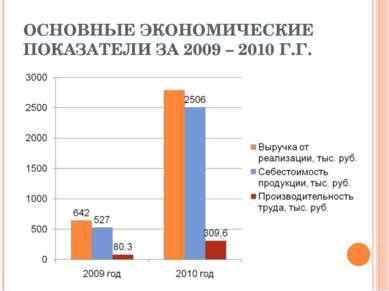 ОСНОВНЫЕ ЭКОНОМИЧЕСКИЕ ПОКАЗАТЕЛИ ЗА 2009 – 2010 Г.Г.