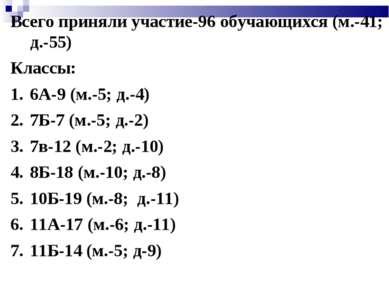 Всего приняли участие-96 обучающихся (м.-41; д.-55) Классы: 6А-9 (м.-5; д.-4)...