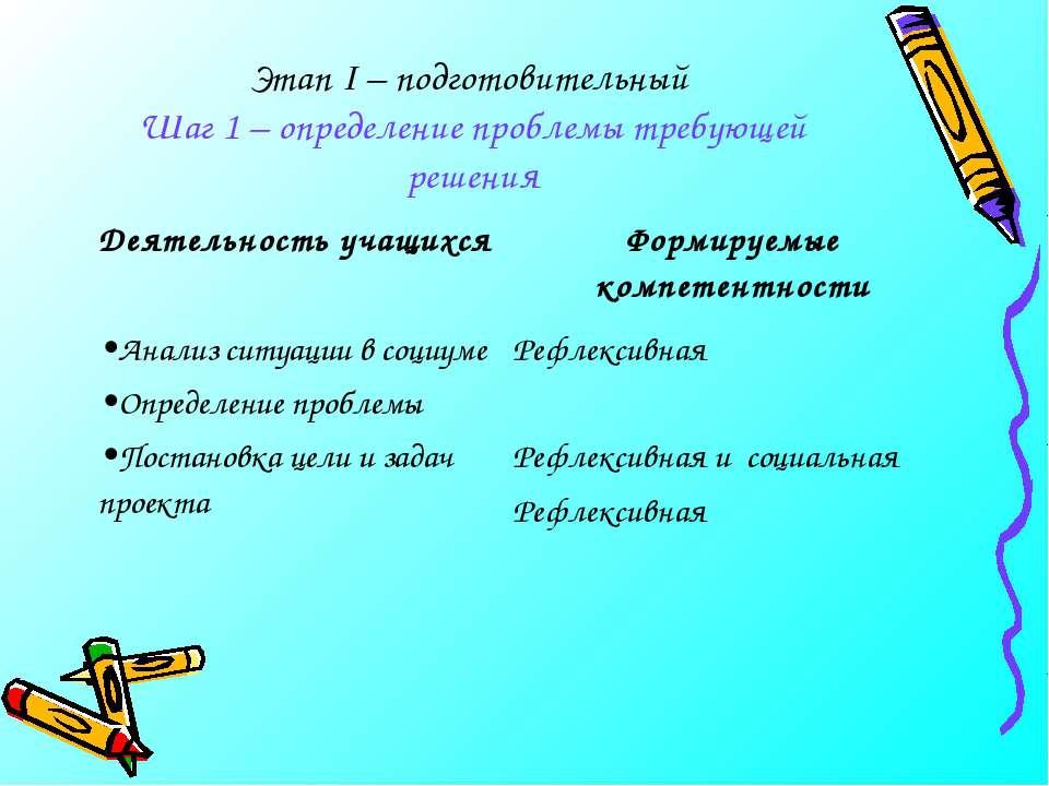 Этап I – подготовительный Шаг 1 – определение проблемы требующей решения Деят...