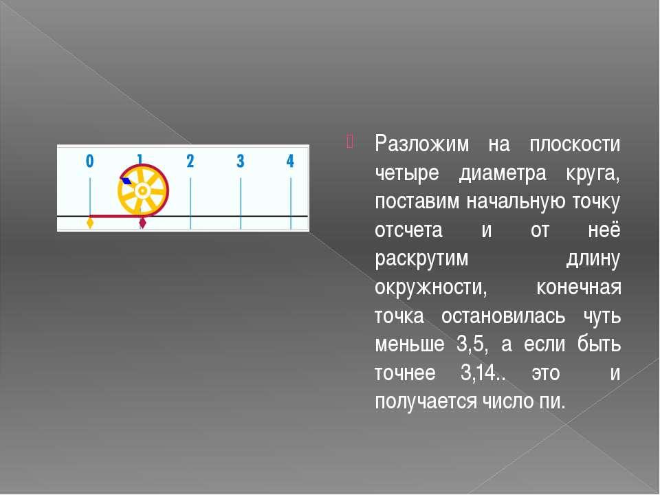 Разложим на плоскости четыре диаметра круга, поставим начальную точку отсчета...