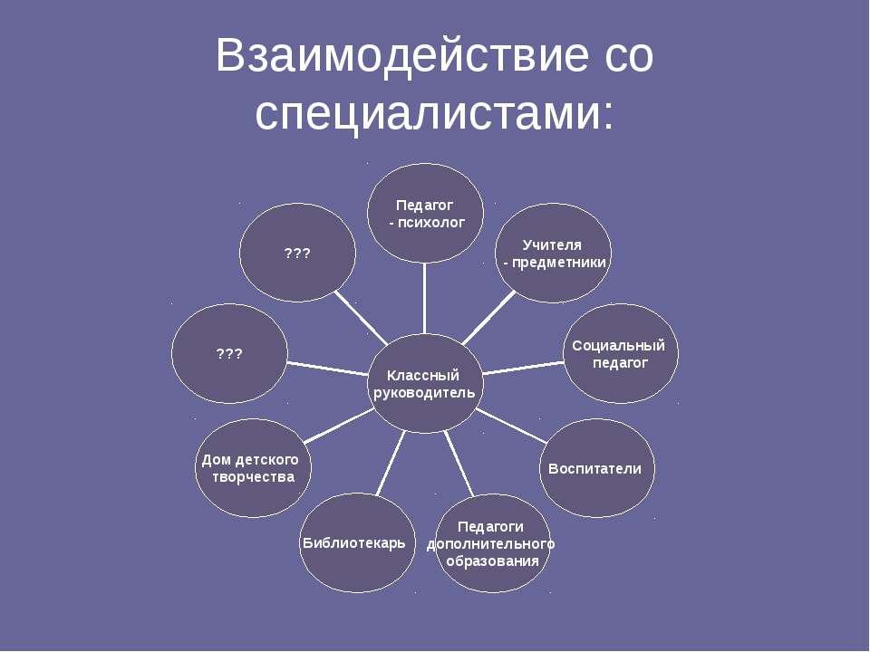 Взаимодействие со специалистами: