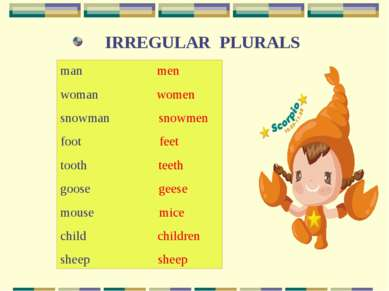 IRREGULAR PLURALS man men woman women snowman snowmen foot feet tooth teeth g...