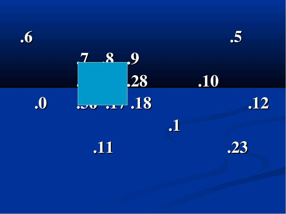 .6 .5 .7 .8 .9 .4 .28 .10 .0 .36 .17 .18 .12 .1 .11 .23
