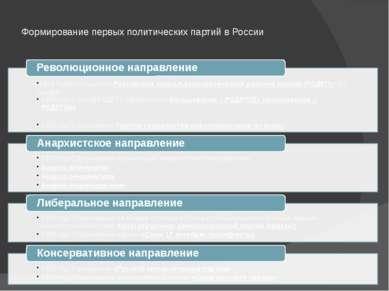 Формирование первых политических партий в России
