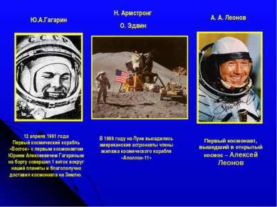 12 апреля 1961 года Первый космический корабль «Восток» с первым космонавтом ...
