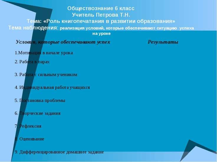 Обществознание 6 класс Учитель Петрова Т.Н. Тема: «Роль книгопечатания в разв...