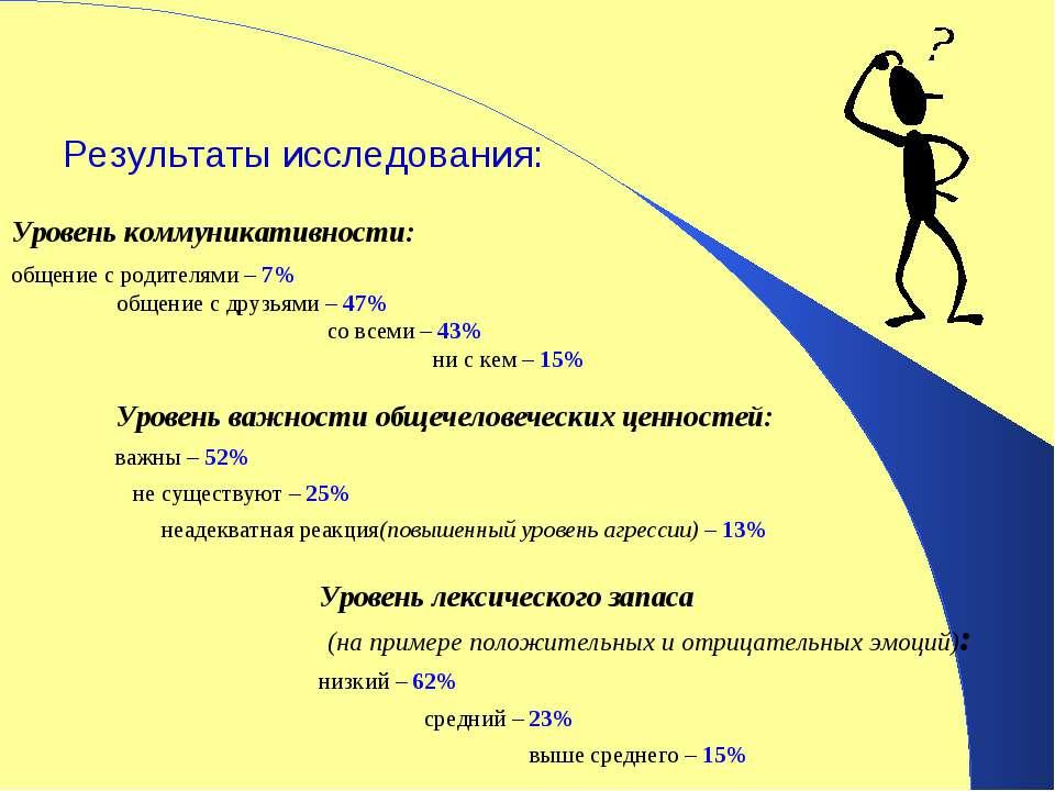 Результаты исследования: Уровень коммуникативности: общение с родителями – 7%...