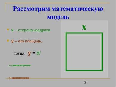 Рассмотрим математическую модель x – сторона квадрата y – его площадь, тогда ...