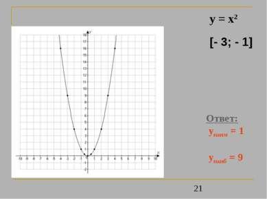 y = x2 Ответ: унаим = 1 унаиб = 9 [- 3; - 1]