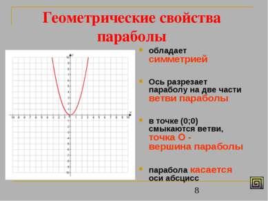 Геометрические свойства параболы обладает симметрией Ось разрезает параболу н...