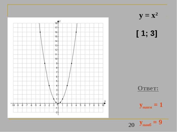 Ответ: унаим = 1 унаиб = 9 y = x2 [ 1; 3]