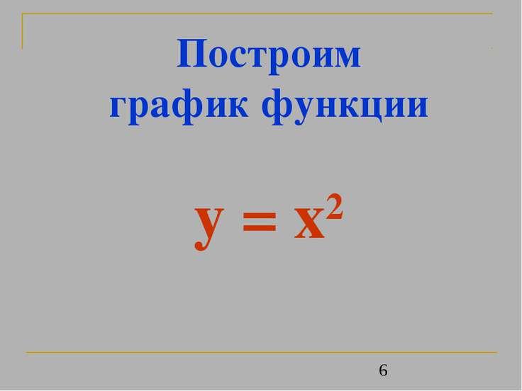 Построим график функции y = x2