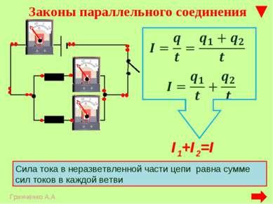 Сила тока в неразветвленной части цепи равна сумме сил токов в каждой ветви I...