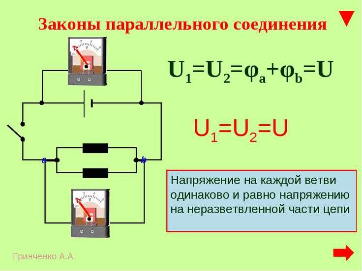 Законы параллельного соединения Гринченко А.А. a b U1=U2=φa+φb=U Напряжение н...
