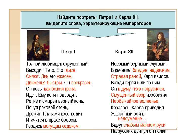 Найдите портреты Петра I и Карла XII, выделите слова, характеризующие императ...