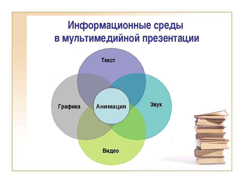 Информационные среды в мультимедийной презентации Анимация