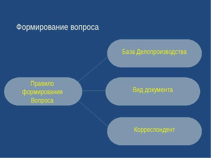 Формирование вопроса База Делопроизводства Вид документа Корреспондент Правил...