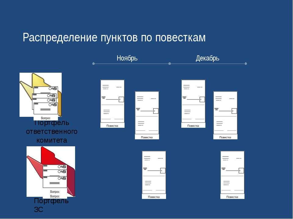 Распределение пунктов по повесткам Ноябрь Декабрь Портфель ответственного ком...