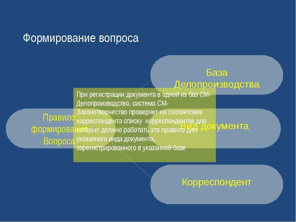 Формирование вопроса Правило формирования Вопроса При регистрации документа в...