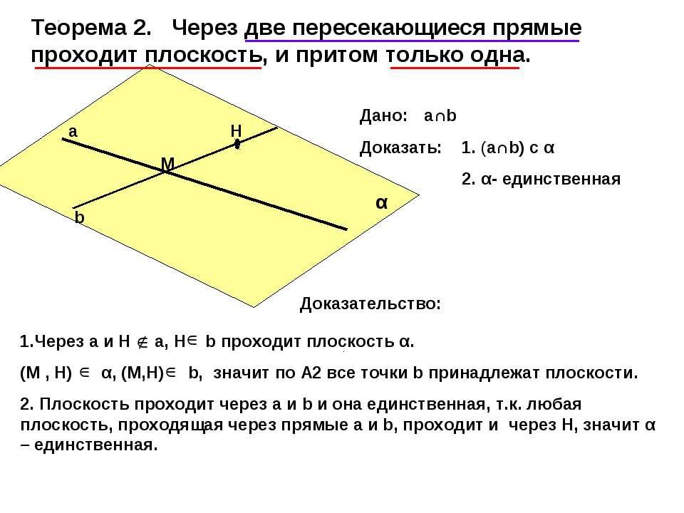 Теорема 2. Через две пересекающиеся прямые проходит плоскость, и притом тольк...