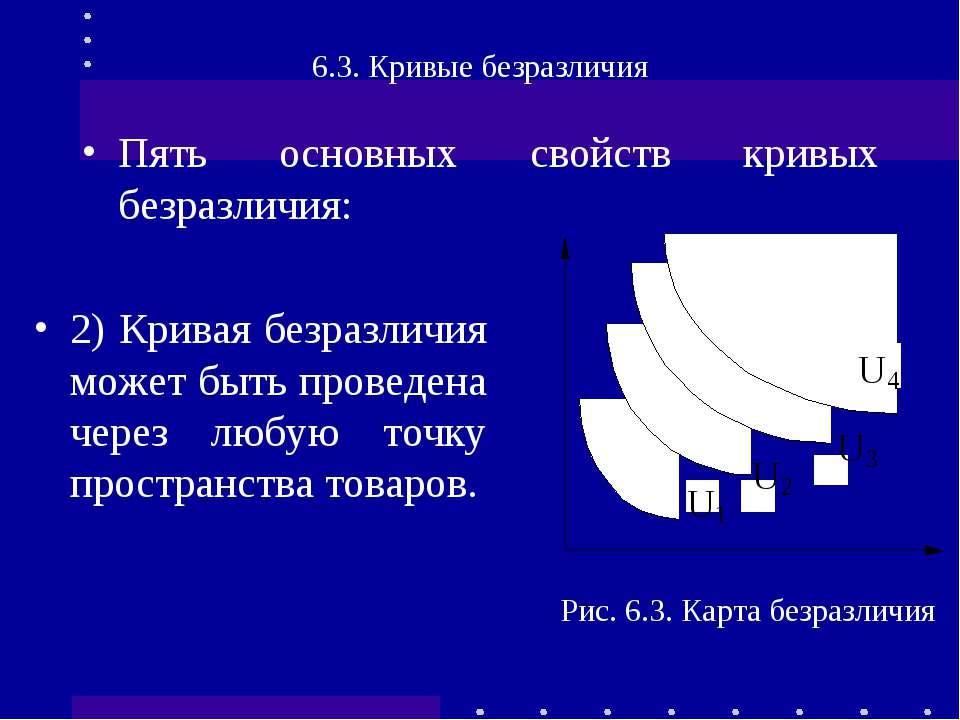 6.3. Кривые безразличия Пять основных свойств кривых безразличия: Рис. 6.3. К...