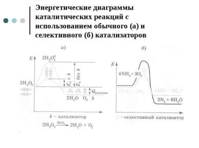 Энергетические диаграммы каталитических реакций с использованием обычного (а)...