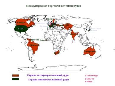 Международная торговля железной рудой 3