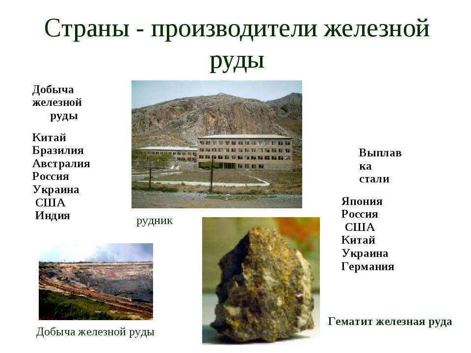 Страны - производители железной руды рудник Добыча железной руды Гематит желе...