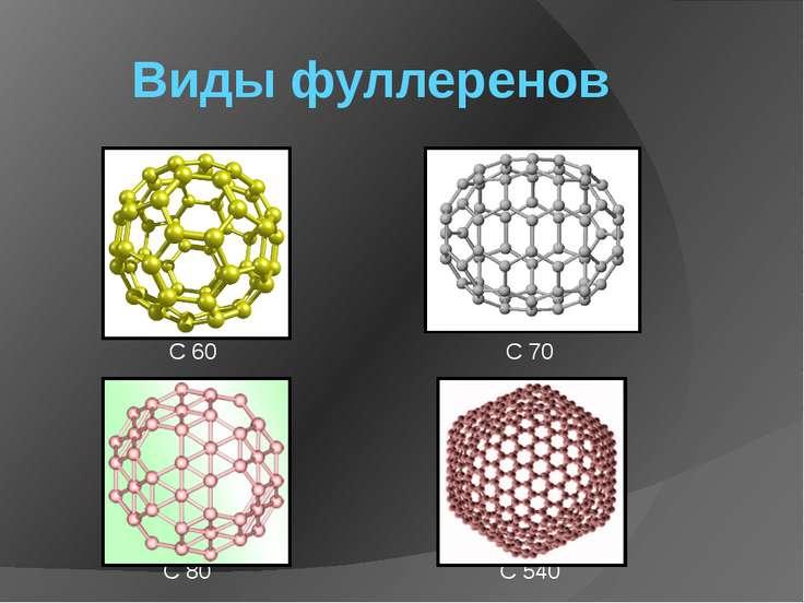 Виды фуллеренов С 60 С 70 С 80 С 540