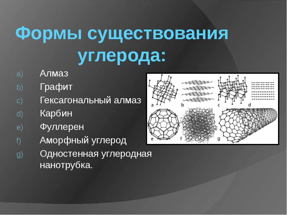 Формы существования углерода: Алмаз Графит Гексагональный алмаз Карбин Фуллер...