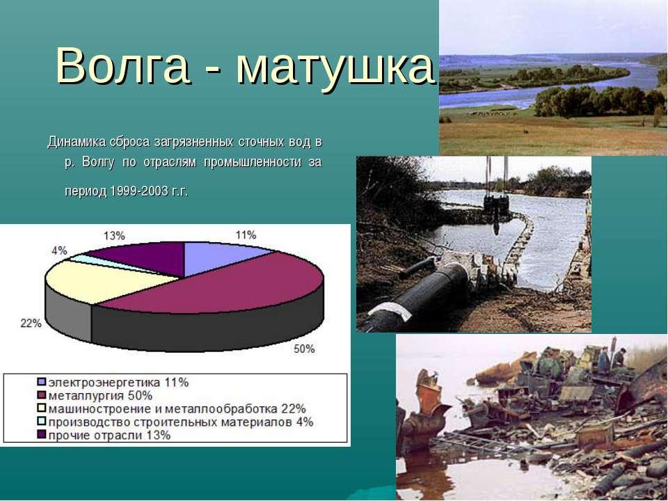 Волга - матушка Динамика сброса загрязненных сточных вод в р. Волгу по отрасл...