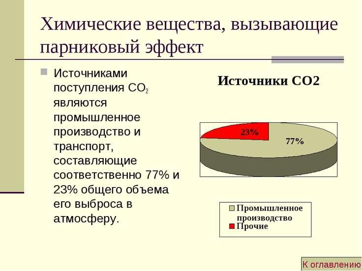 Химические вещества, вызывающие парниковый эффект Источниками поступления СО2...