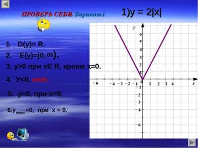 1)y = 2|x| 3. у>0 при хЄ R, кроме х=0. 4. У