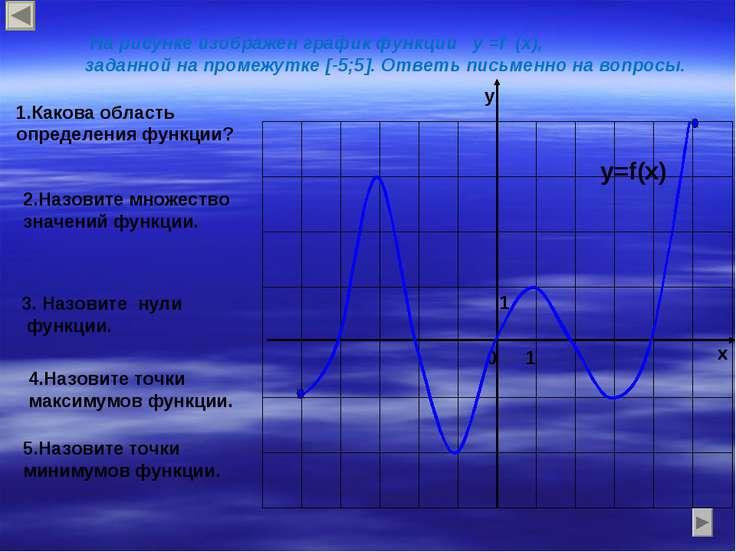 На рисунке изображен график функции у =f (x), заданной на промежутке [-5;5]. ...