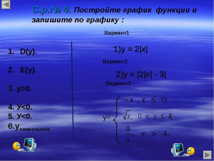 1)y = 2|x| 2)y = |2|x| - 3| С.р.№ 4. Постройте график функции и запишите по г...