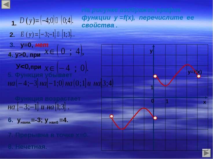 3. у=0, нет 4. у>0, при У