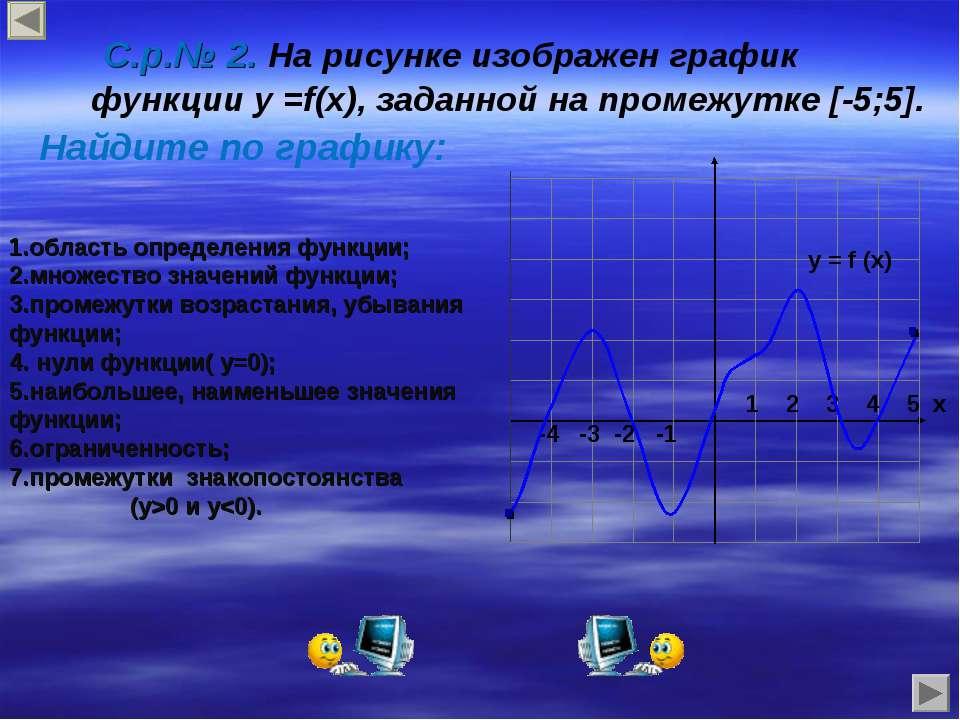 С.р.№ 2. На рисунке изображен график функции у =f(x), заданной на промежутке ...