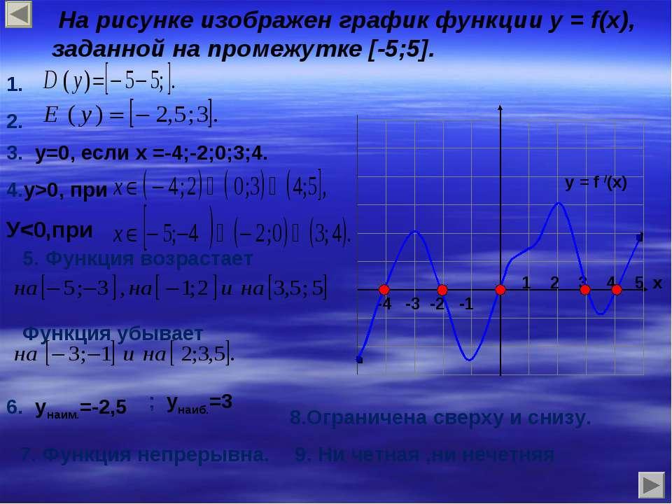 На рисунке изображен график функции у = f(x), заданной на промежутке [-5;5]. ...