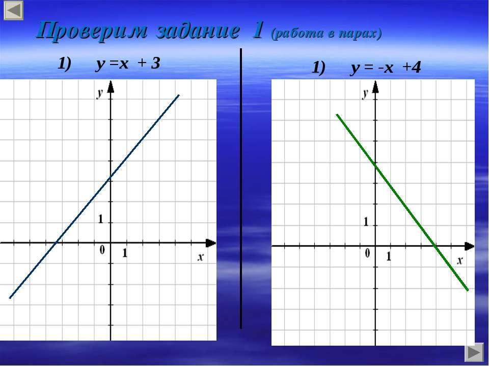 у =х + 3 у = -х +4 Проверим задание 1 (работа в парах)