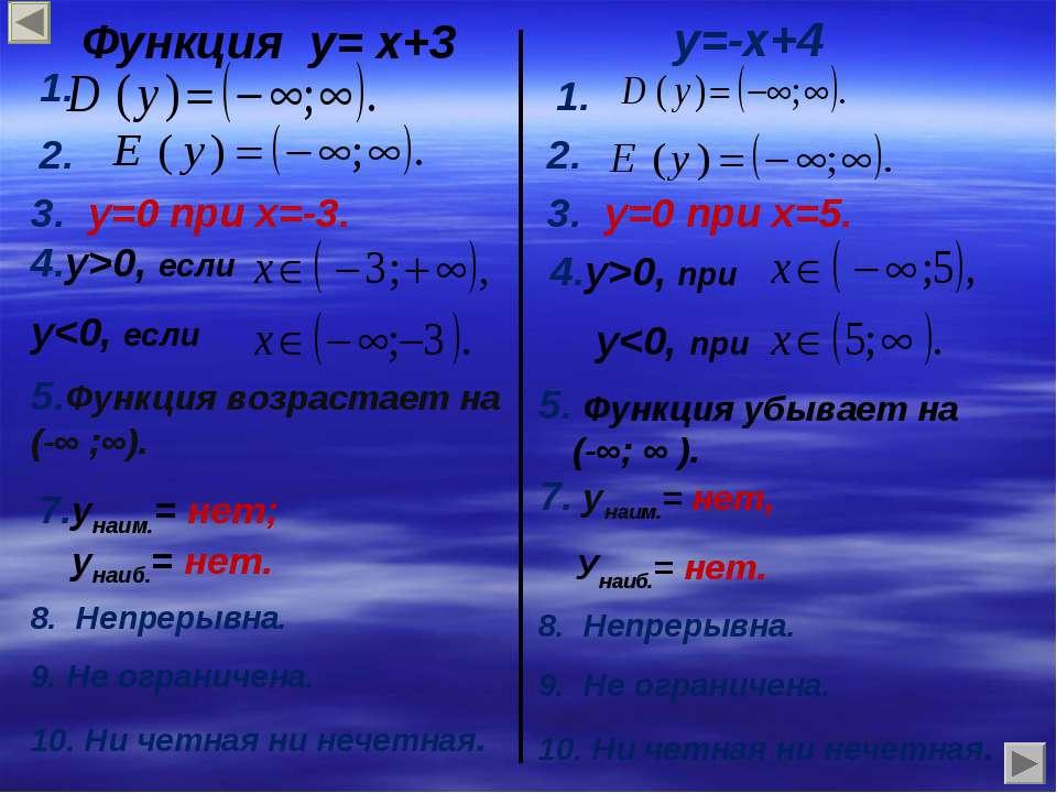 Функция у= х+3 3. у=0 при х=-3. 4.у>0, если у0, при у