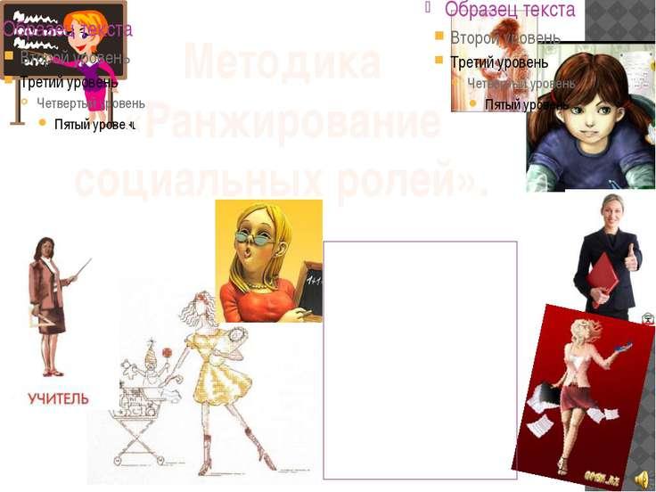 Мать Жена Воспитатель Подчиненный Дочь Сестра Женщина Руководитель Методика «...