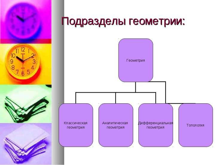 Подразделы геометрии: