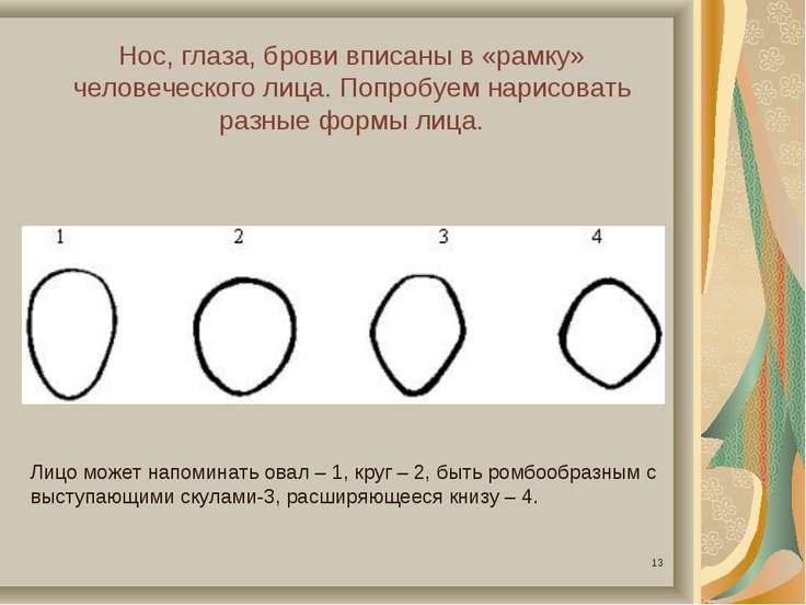 Нос, глаза, брови вписаны в «рамку» человеческого лица. Попробуем нарисовать ...