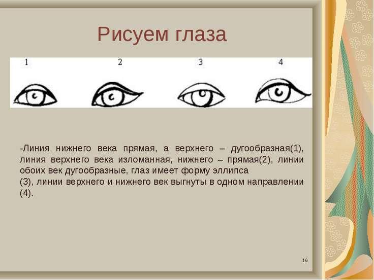 Рисуем глаза * -Линия нижнего века прямая, а верхнего – дугообразная(1), лини...
