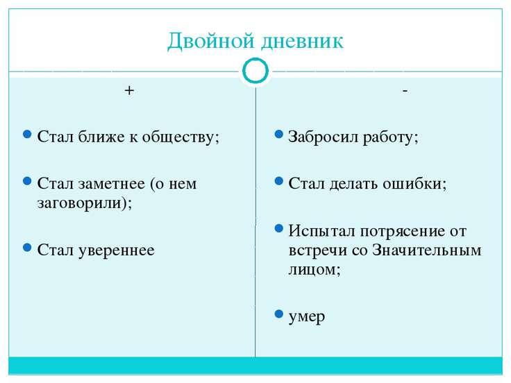 Двойной дневник + Стал ближе к обществу; Стал заметнее (о нем заговорили); Ст...