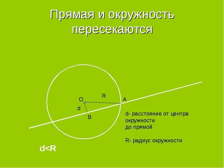 Прямая и окружность пересекаются d R d- расстояние от центра окружности до пр...